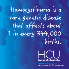 HCU Friday Fact